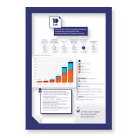 1D Lab - chiffres clés 2015